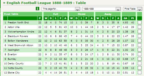 Excel football league table for English football tables
