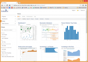 Show off your Tableau Vizs the Sexy Way! - The Information Lab