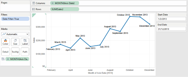 monthly dates