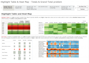 Highlight Table & Heat Map: The \