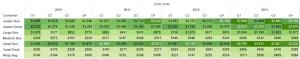 Highlight Tables - Basic Table Colour