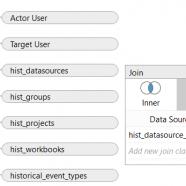 Exploring the Tableau Server database