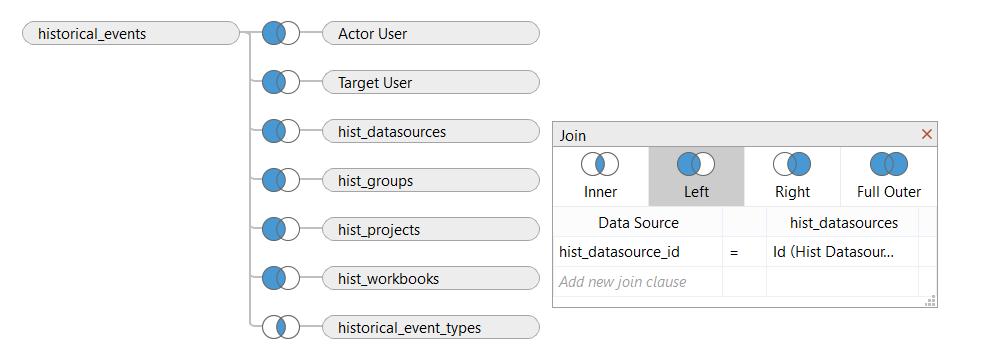 histevents&datasources