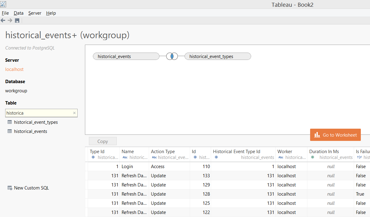 Exploring the Tableau Server database - The Information Lab