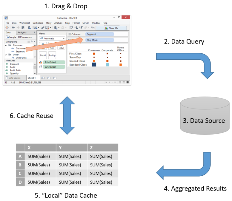 The Tableau Data Query Process - The Information Lab