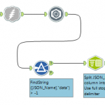 Grabbing data from web based APIs using Alteryx – Part 1: Quandl