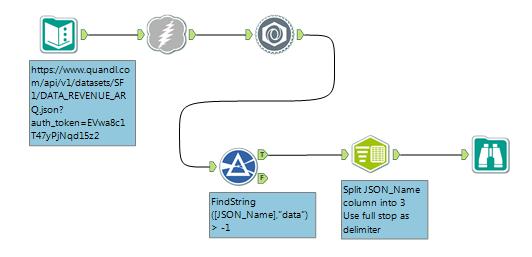 Grabbing data from web based APIs using Alteryx - Part 1