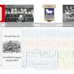 Iron Viz – The History of the English Football League