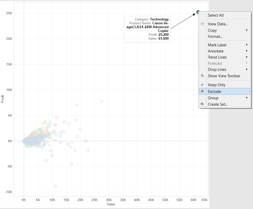 Scatter plot - exclude outlier