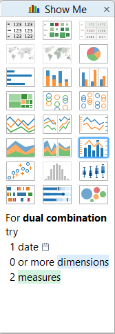Show ME dual combination chart