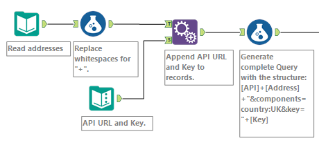 How to geocode addresses with Alteryx and Google API - The