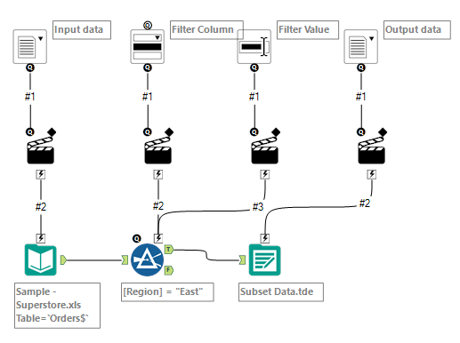 Alteryx Macros Made Simple: Analytic Applications - The Information Lab