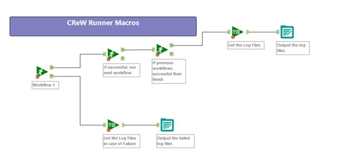 Making your Alteryx Workflows Enterprise Ready: A checklist - The