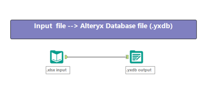Making your Alteryx Workflows Enterprise Ready: A checklist - The