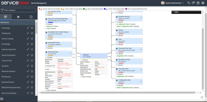 schema map servicenow tableau connector