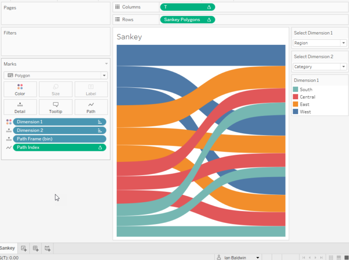 How To Build A Sankey Diagram In Tableau Without Any Data