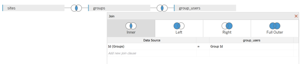 Tableau PostgreSQL Repository: Viewing all groups, users and