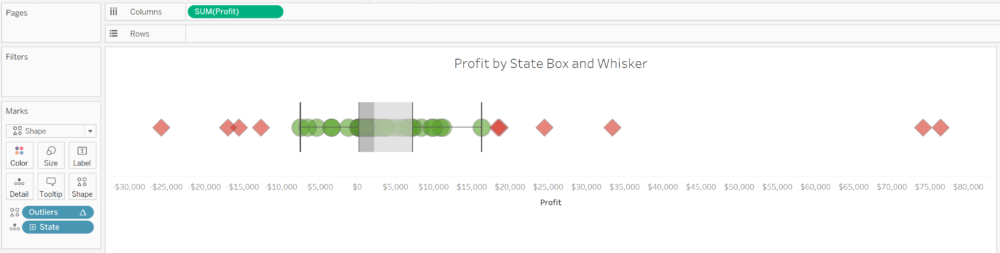 Filter outliers in Tableau calculating the Distance to IQR - The