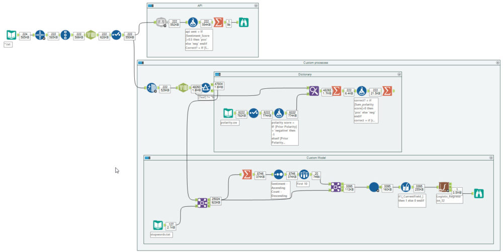 Sentiment analysis in Alteryx - The text edition - The