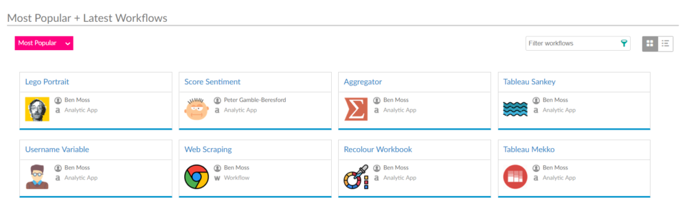 Monitoring 'Publicly' shared content on your Alteryx Server - The