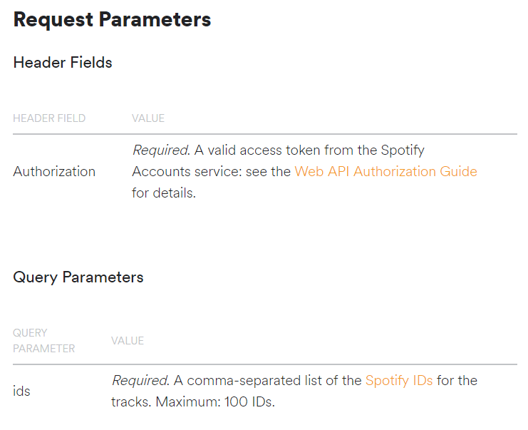 Getting Audio Features from the Spotify API - The