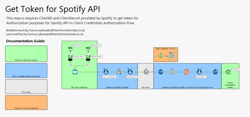 Connect to Spotify API with Alteryx - The Information Lab