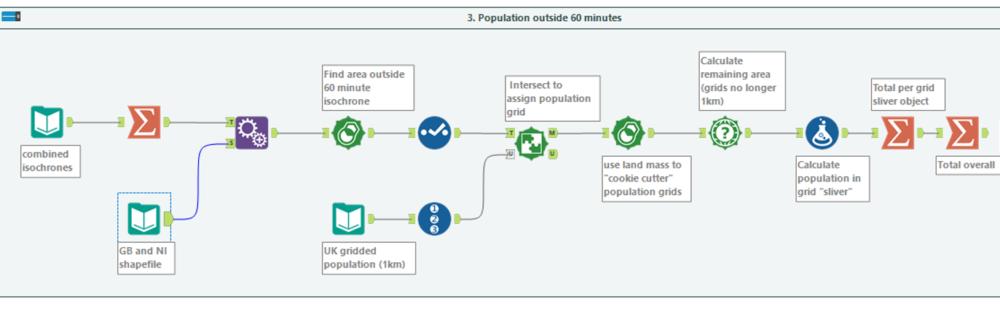 Population intersect in alteryx
