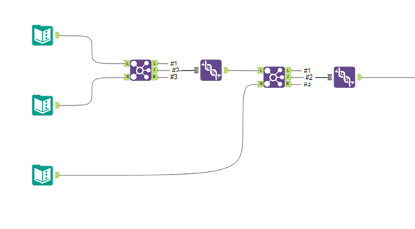 Full Outer and Inner Joins with Multiple Inputs: The 'Join Multiple' vs 'Manual' Method